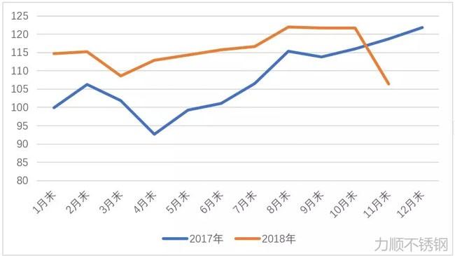 2019年钢铁市场需求(深度分析)