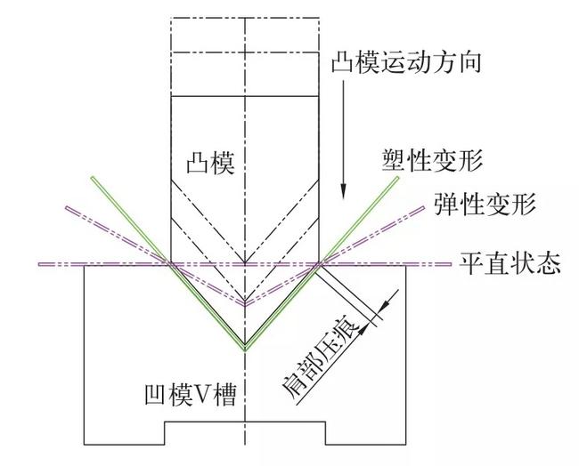 中 折 原因 筷子在水中的折射原理 - 知乎