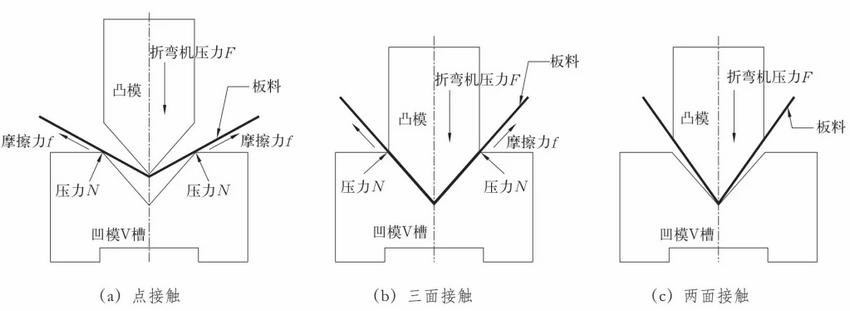 中 折 原因 解释筷子放入水中折了的原因_作业帮